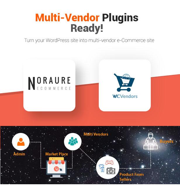Noraure WordPress Theme